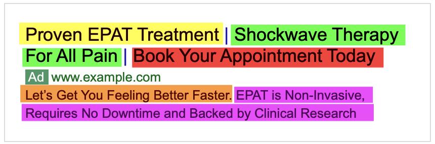 EPAT-PPC-Sample-CuraMedix